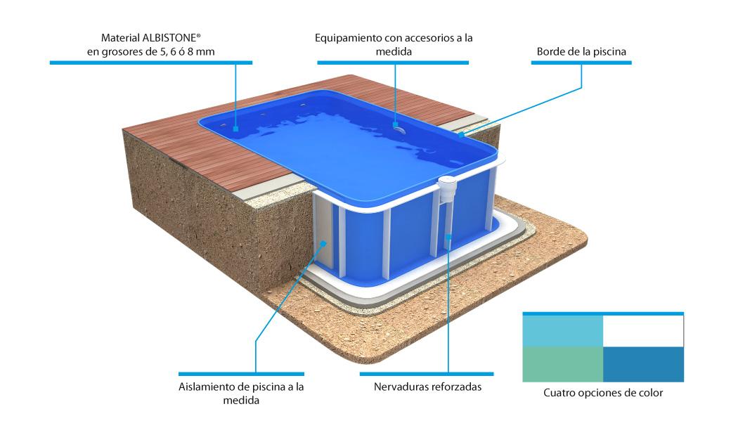 Rect ngulo angulado albixon for Suministros para piscinas